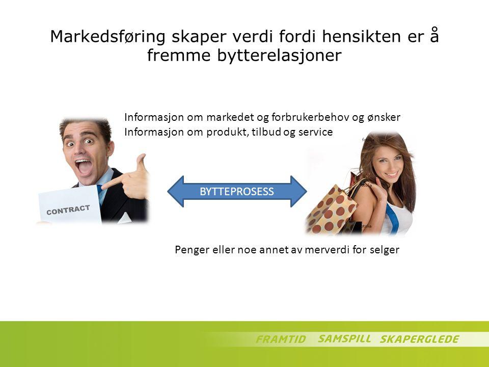 Markedsføring skaper verdi fordi hensikten er å fremme bytterelasjoner Informasjon om markedet og forbrukerbehov og ønsker Informasjon om produkt, til