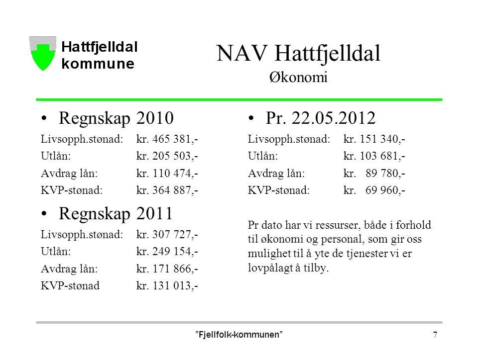 NAV Hattfjelldal Økonomi Regnskap 2010 Livsopph.stønad: kr. 465 381,- Utlån: kr. 205 503,- Avdrag lån: kr. 110 474,- KVP-stønad:kr. 364 887,- Regnskap
