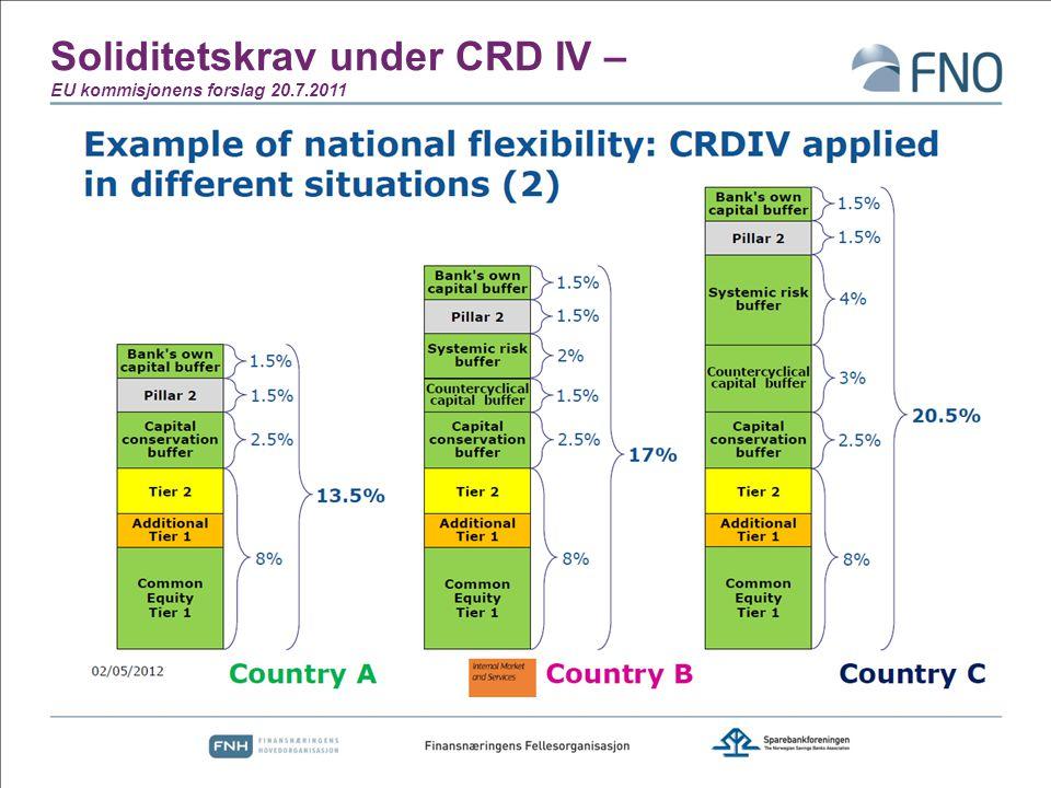 Soliditetskrav under CRD IV – EU kommisjonens forslag 20.7.2011