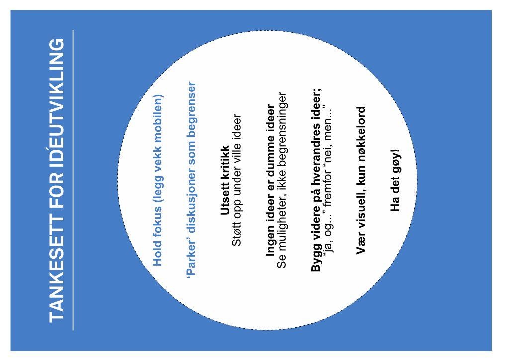 Utfordring som vil løses:Beskrivelse av idéen: Beskrivende tittel: Tegning IDÉARK Workshopformat nr.