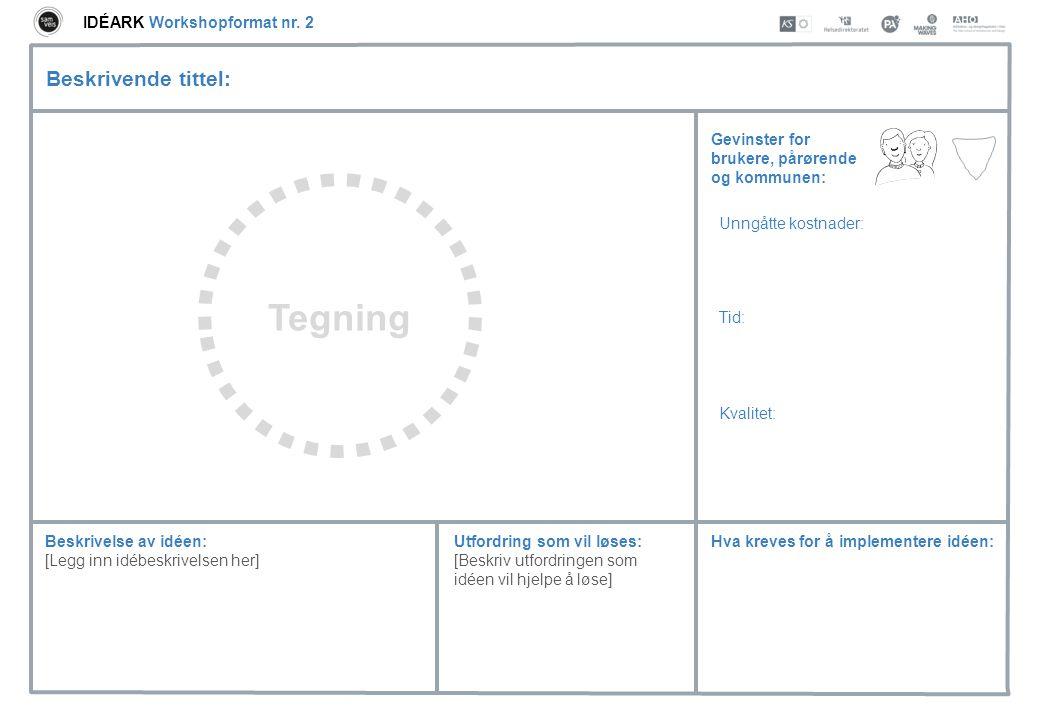 Gevinster for brukere, pårørende og kommunen: Unngåtte kostnader: Kvalitet: Tid: Hva kreves for å implementere idéen: Beskrivende tittel: Tegning Beskrivelse av idéen: [Legg inn idébeskrivelsen her] Utfordring som vil løses: [Beskriv utfordringen som idéen vil hjelpe å løse] IDÉARK Workshopformat nr.