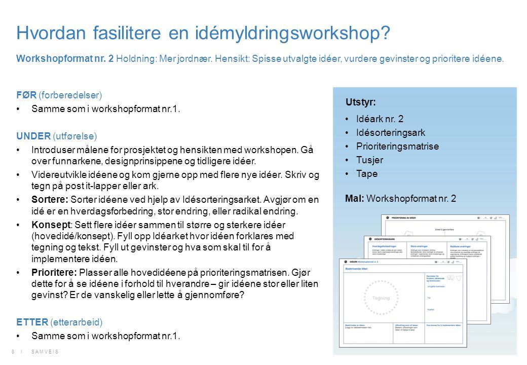 Hvordan fasilitere en idémyldringsworkshop? FØR (forberedelser) Samme som i workshopformat nr.1. UNDER (utførelse) Introduser målene for prosjektet og