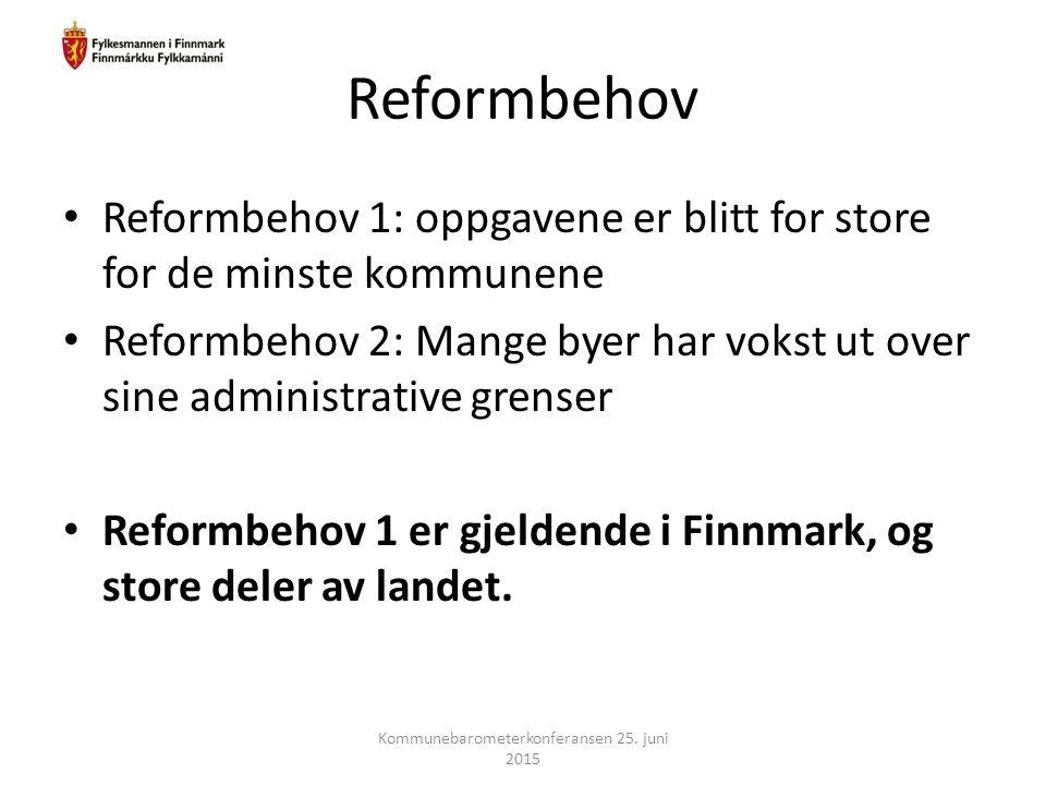 Reformbehov Reformbehov 1: oppgavene er blitt for store for de minste kommunene Reformbehov 2: Mange byer har vokst ut over sine administrative grense