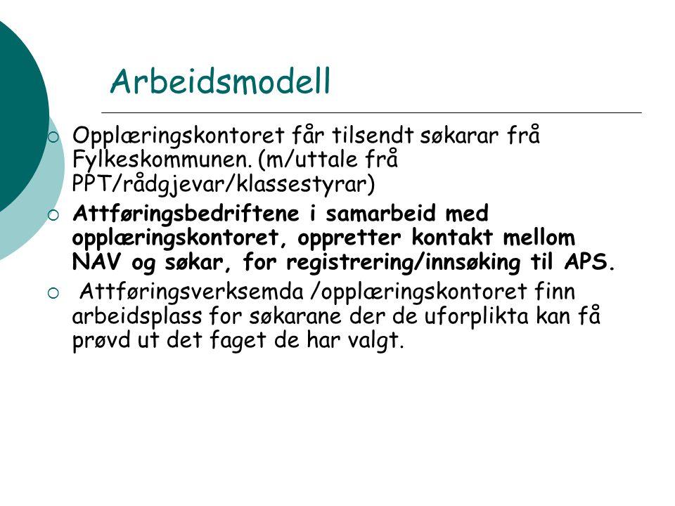 Arbeidsmodell (fortsett)  3- 6 mnd i bedrift, tiltak APS (Tilbod til eleven om utprøving av det faget han har valgt, gjennom bruk av APS-plassar eksternt)  Ved kontrakt: Læretid i Kvalifisering.