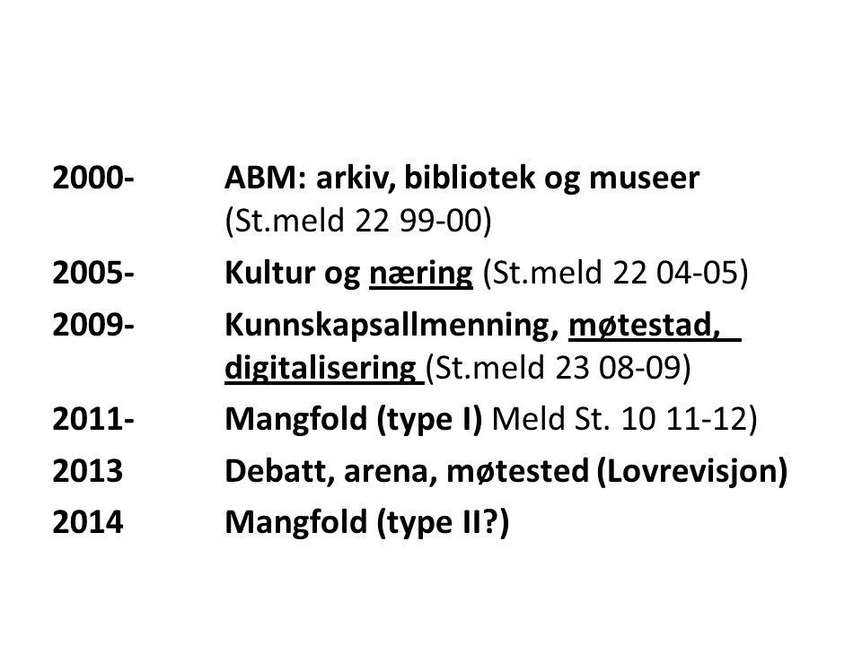 2000-ABM: arkiv, bibliotek og museer (St.meld 22 99-00) 2005-Kultur og næring (St.meld 22 04-05) 2009-Kunnskapsallmenning, møtestad, digitalisering (St.meld 23 08-09) 2011-Mangfold (type I) Meld St.