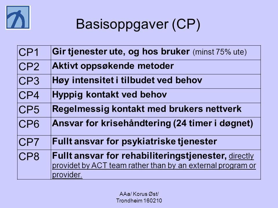 AAa/ Korus Øst/ Trondheim 160210 Basisoppgaver (CP) CP1 Gir tjenester ute, og hos bruker (minst 75% ute) CP2 Aktivt oppsøkende metoder CP3 Høy intensi