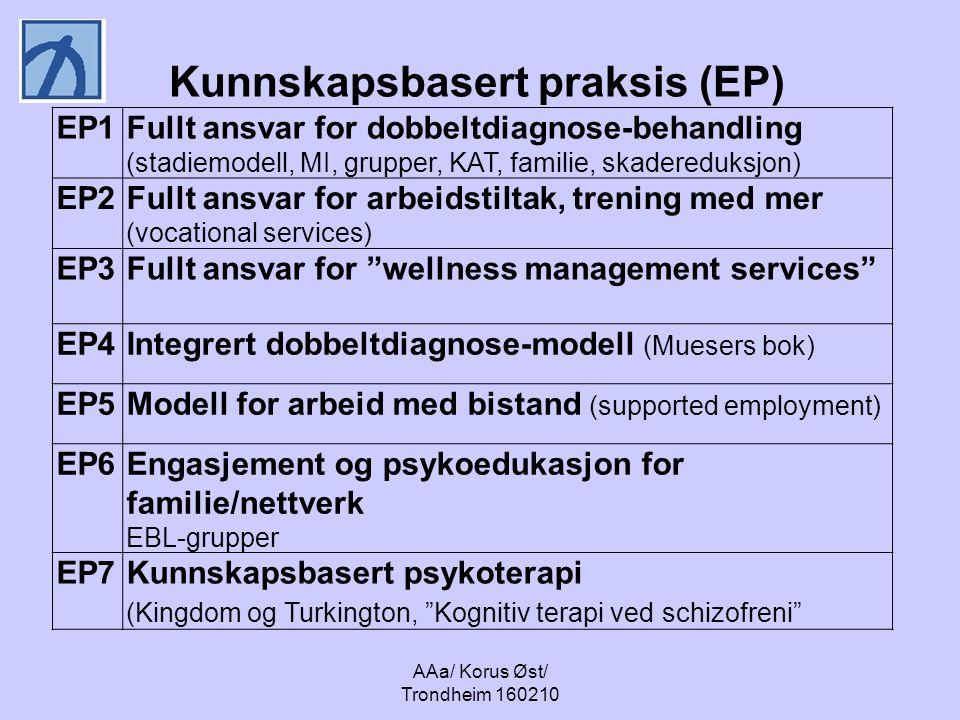 AAa/ Korus Øst/ Trondheim 160210 Kunnskapsbasert praksis (EP) EP1Fullt ansvar for dobbeltdiagnose-behandling (stadiemodell, MI, grupper, KAT, familie,