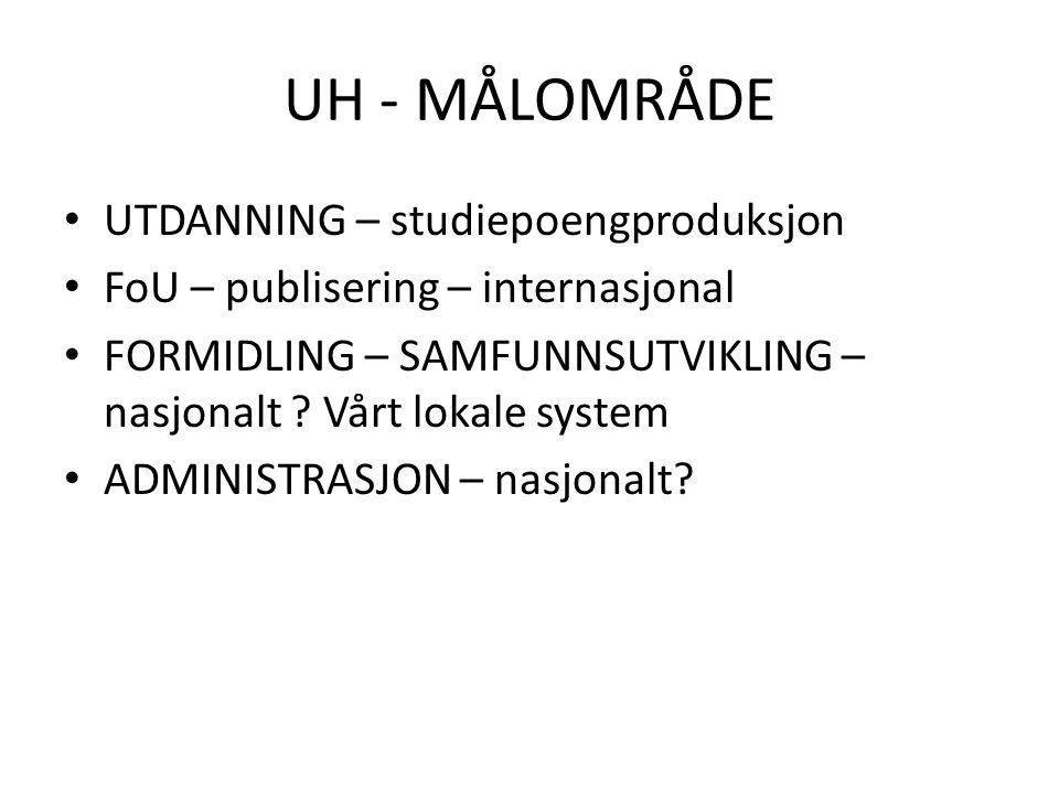 UH - MÅLOMRÅDE UTDANNING – studiepoengproduksjon FoU – publisering – internasjonal FORMIDLING – SAMFUNNSUTVIKLING – nasjonalt .