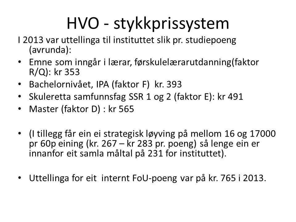 HVO - stykkprissystem I 2013 var uttellinga til instituttet slik pr.