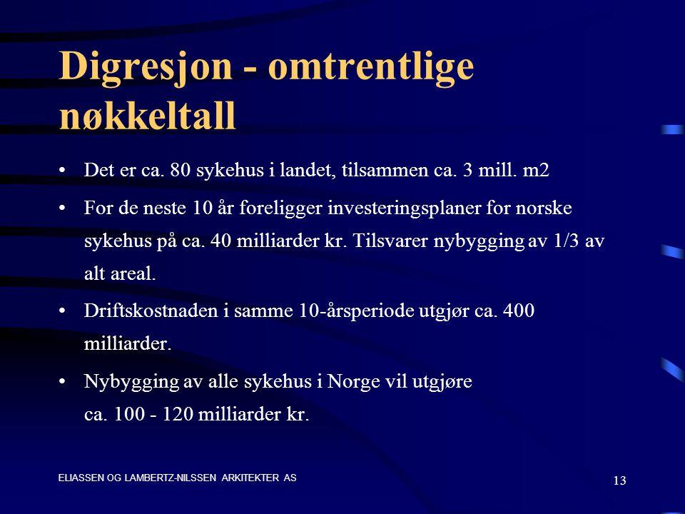 ELIASSEN OG LAMBERTZ-NILSSEN ARKITEKTER AS 13 Digresjon - omtrentlige nøkkeltall Det er ca.