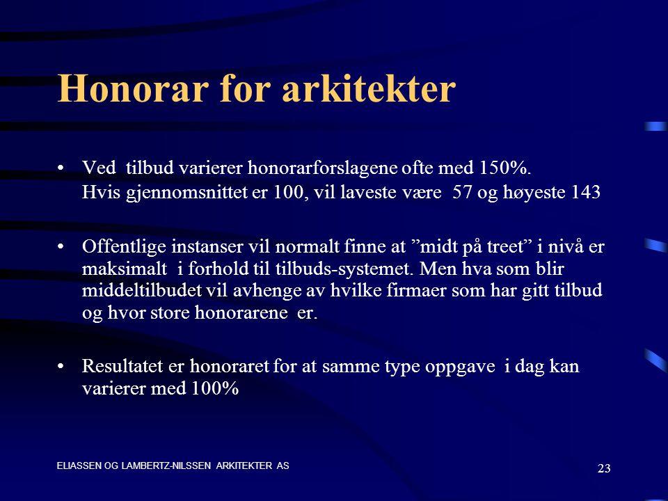 ELIASSEN OG LAMBERTZ-NILSSEN ARKITEKTER AS 23 Honorar for arkitekter Ved tilbud varierer honorarforslagene ofte med 150%.