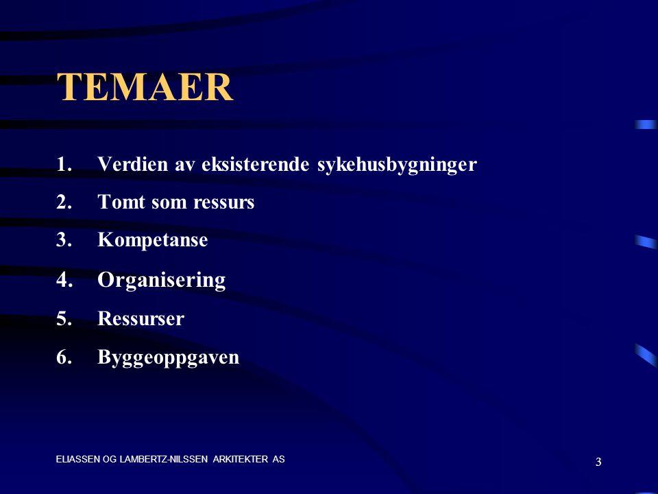 ELIASSEN OG LAMBERTZ-NILSSEN ARKITEKTER AS 3 TEMAER 1.Verdien av eksisterende sykehusbygninger 2.Tomt som ressurs 3.Kompetanse 4.Organisering 5.Ressurser 6.Byggeoppgaven