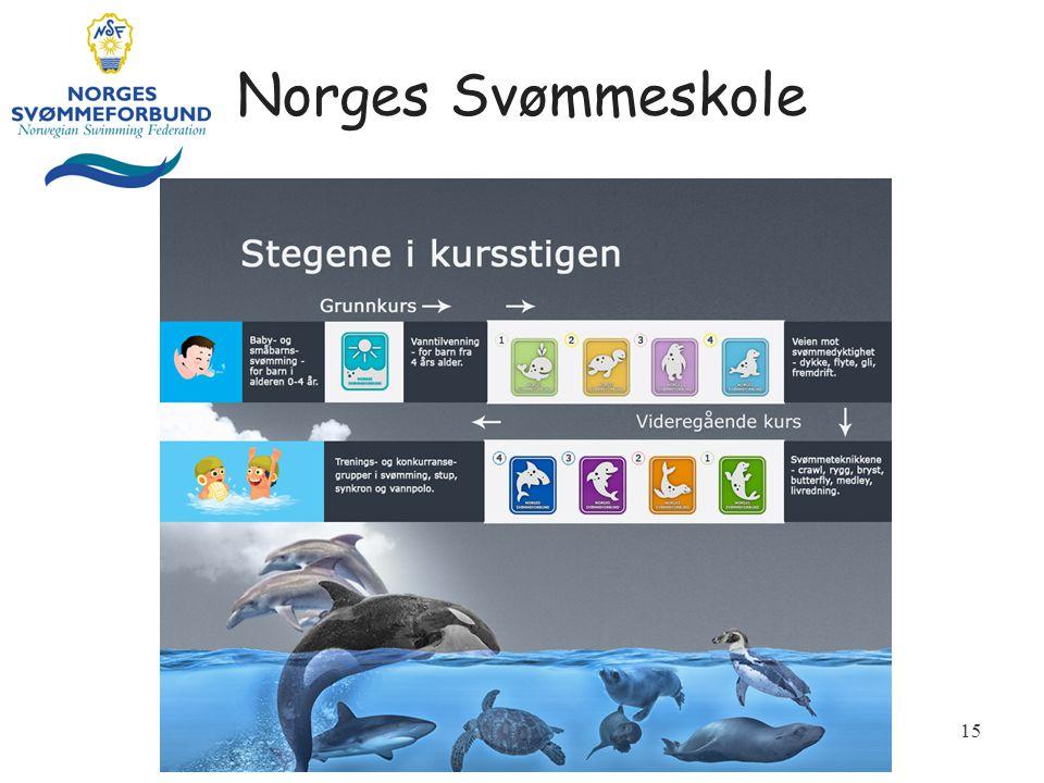 Norges Svømmeskole 15