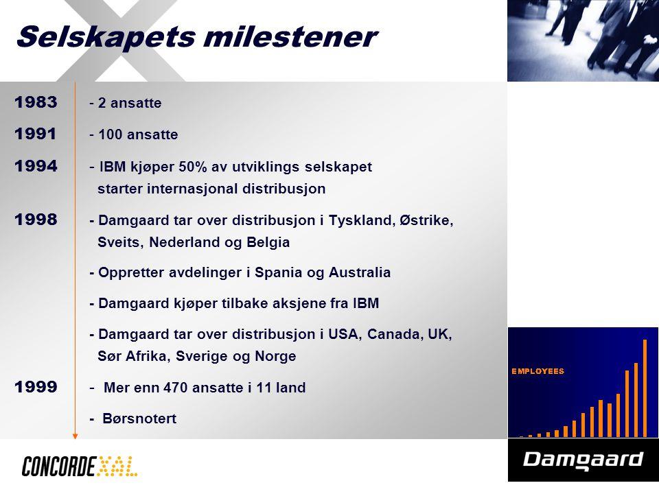 Selskapets milestener 1983 - 2 ansatte 1991 - 100 ansatte 1994 - IBM kjøper 50% av utviklings selskapet starter internasjonal distribusjon 1998 - Damgaard tar over distribusjon i Tyskland, Østrike, Sveits, Nederland og Belgia - Oppretter avdelinger i Spania og Australia - Damgaard kjøper tilbake aksjene fra IBM - Damgaard tar over distribusjon i USA, Canada, UK, Sør Afrika, Sverige og Norge 1999 - Mer enn 470 ansatte i 11 land - Børsnotert
