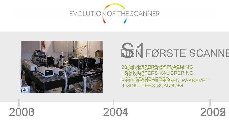 200420032005 S1 30 MINUTTERS OPPVARMING 15 MINUTTERS KALIBRERING pCAL STANDARDER 3 MINUTTERS SCANNING 200120002002 DEN FØRSTE SCANNEREN UNIVERSITETET I UTAH 10' X 10' FLYTENDE NITROGEN PÅKREVET