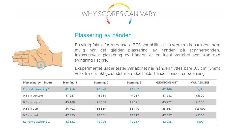 En viktig faktor for å redusere BPS-variabilitet er å være så konsekvent som mulig når det gjelder plassering av hånden på scannersonden.
