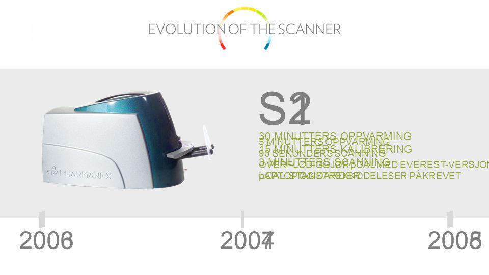 200720062008 S2 5 MINUTTERS OPPVARMING 90 SEKUNDERS SCANNING OVERFLØDIGGJØR pCAL MED EVEREST-VERSJONEN LAPTOP OG STREKKODELESER PÅKREVET 200420032005 S1 30 MINUTTERS OPPVARMING 15 MINUTTERS KALIBRERING 3 MINUTTERS SCANNING pCAL STANDARDER