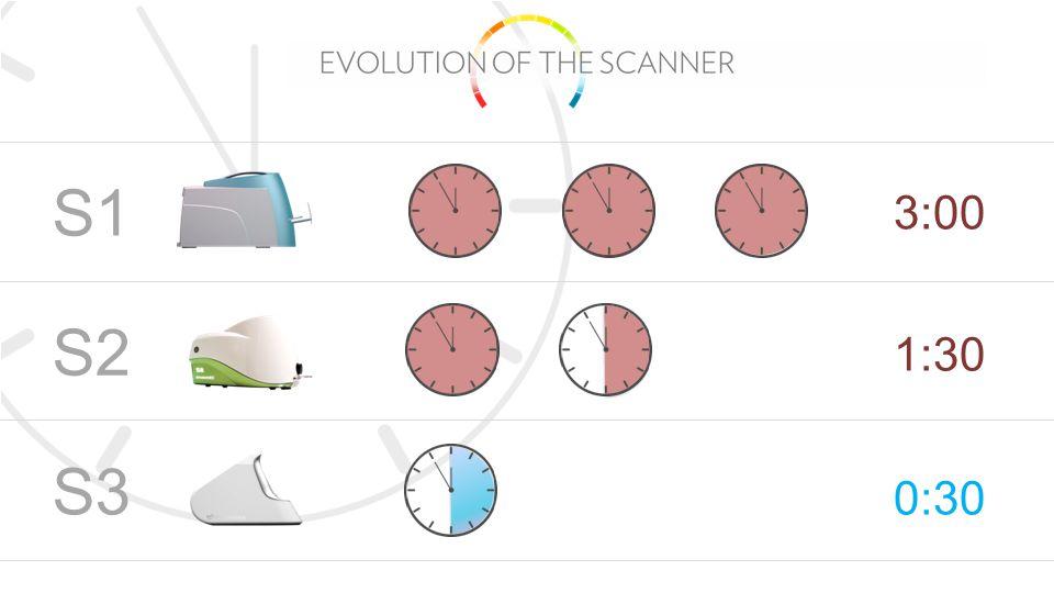 Forestill deg at du har et superkamera som kan scanne begge de to sanddynene på en gang, og at en datamaskin inne i kameraet teller de spesielle sandkornene som er gjemt mellom 2,4 billioner andre sandkorn.