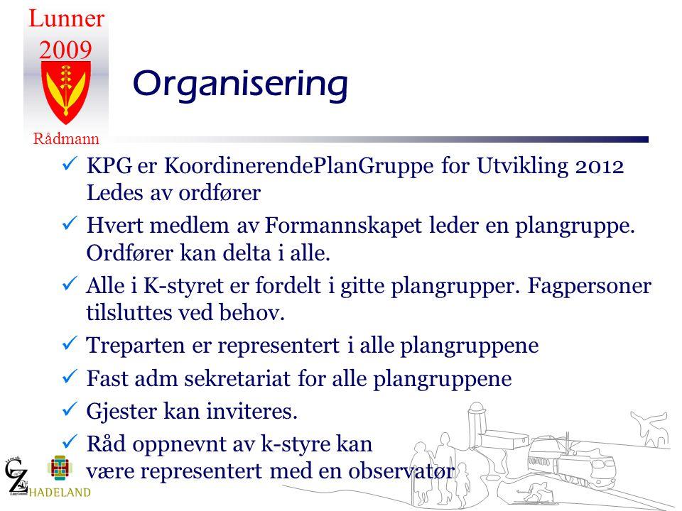 Lunner 2009 Rådmann Organisering KPG er KoordinerendePlanGruppe for Utvikling 2012 Ledes av ordfører Hvert medlem av Formannskapet leder en plangruppe.