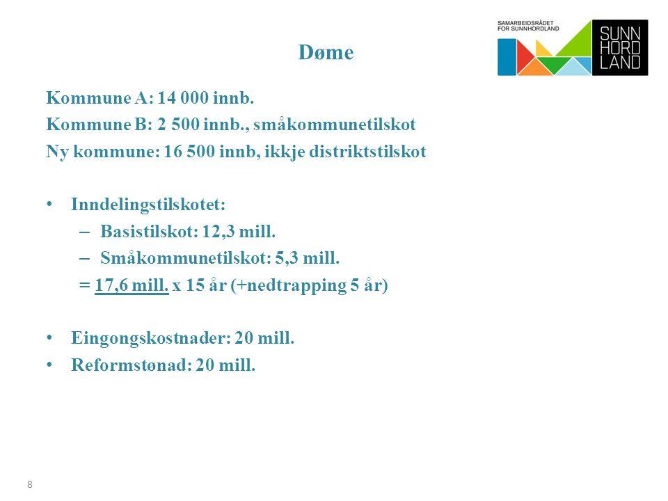 Døme Kommune A: 14 000 innb.