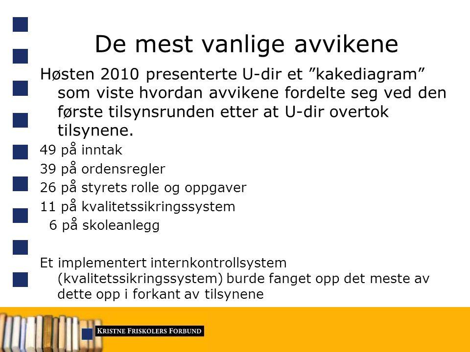 De mest vanlige avvikene Høsten 2010 presenterte U-dir et kakediagram som viste hvordan avvikene fordelte seg ved den første tilsynsrunden etter at U-dir overtok tilsynene.
