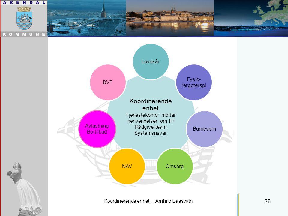 Koordinerende enhet - Arnhild Daasvatn 26 Koordinerende enhet Tjenestekontor mottar henvendelser om IP Rådgiverteam Systemansvar Levekår Fysio- /ergoterapi BarnevernOmsorgNAV Avlastning Bo-tilbud BVT