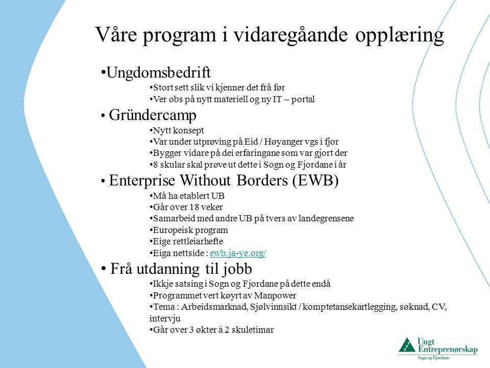 Gründercamp Dei skulane som har prøvd ut konseptet gjev svært positive attendemeldingar På Måløy vgs.