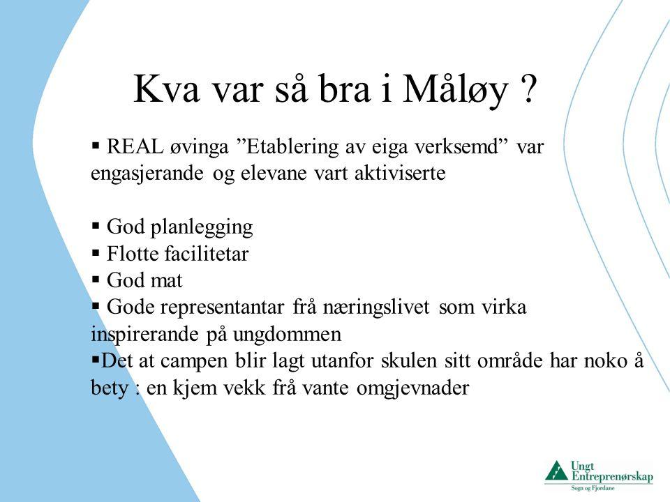 Fleire gründercampar i fylket Høyanger vgs.: 16. – 17.