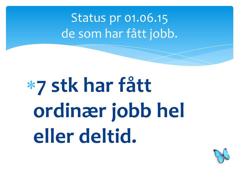  7 stk har fått ordinær jobb hel eller deltid. Status pr 01.06.15 de som har fått jobb.