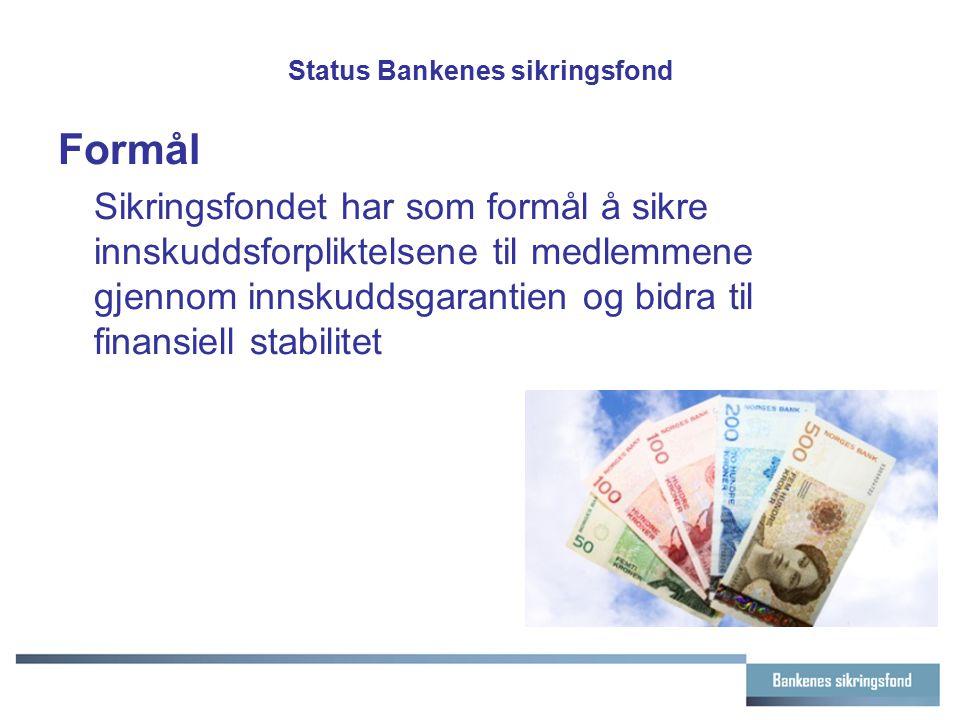 Status Bankenes sikringsfond Formål Sikringsfondet har som formål å sikre innskuddsforpliktelsene til medlemmene gjennom innskuddsgarantien og bidra t