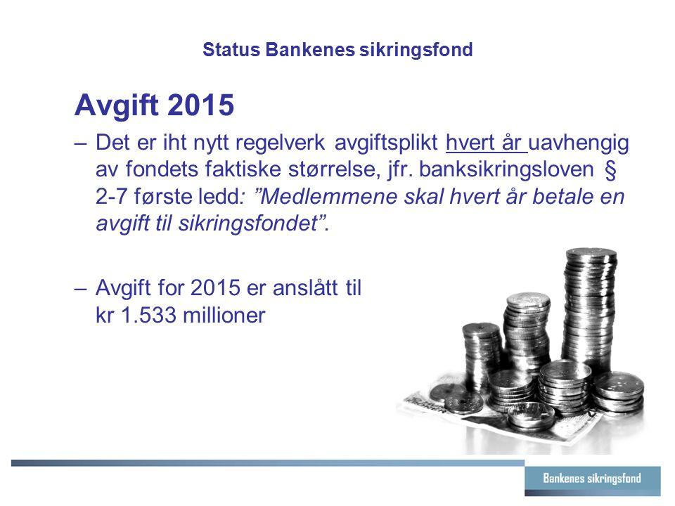Status Bankenes sikringsfond Anslått minstestørrelse Bankenes sikringsfond for 2015: kr 25.198 millioner (2014: kr 24.250) Samlet vekst i garanterte innskudd anslås til 4,7 % Samlet vekst i beregningsgrunnlag anslås til 2,7 %
