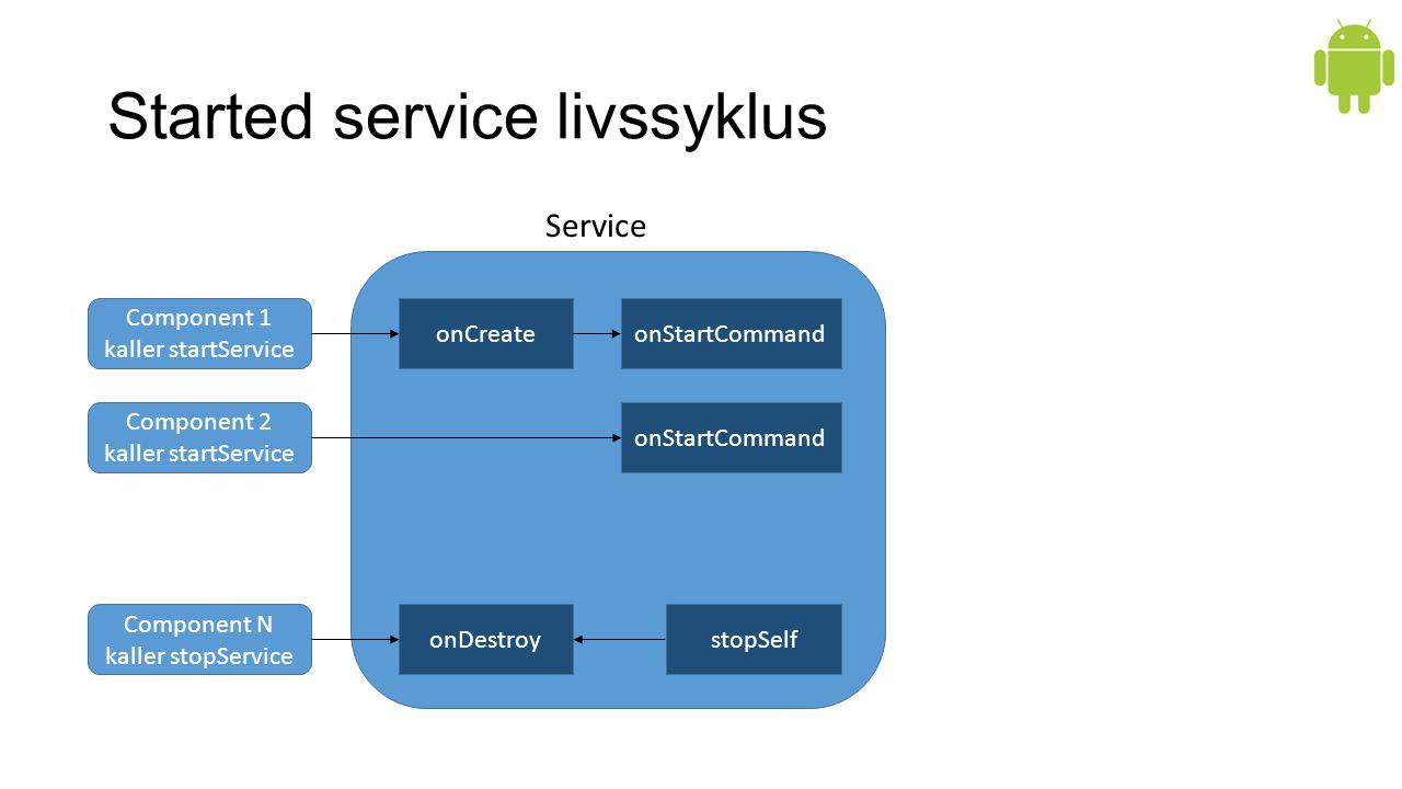 Started service livssyklus Service Component 1 kaller startService Component 2 kaller startService onCreateonStartCommand Component N kaller stopServi
