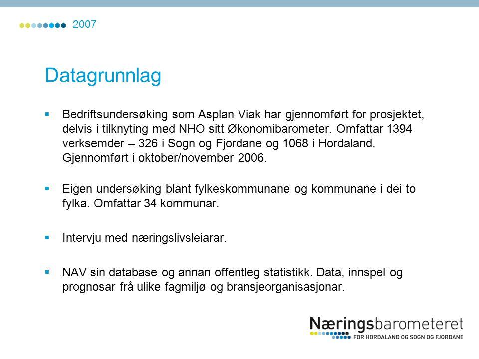 Datagrunnlag  Bedriftsundersøking som Asplan Viak har gjennomført for prosjektet, delvis i tilknyting med NHO sitt Økonomibarometer.
