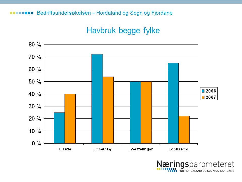 Havbruk begge fylke Bedriftsundersøkelsen – Hordaland og Sogn og Fjordane