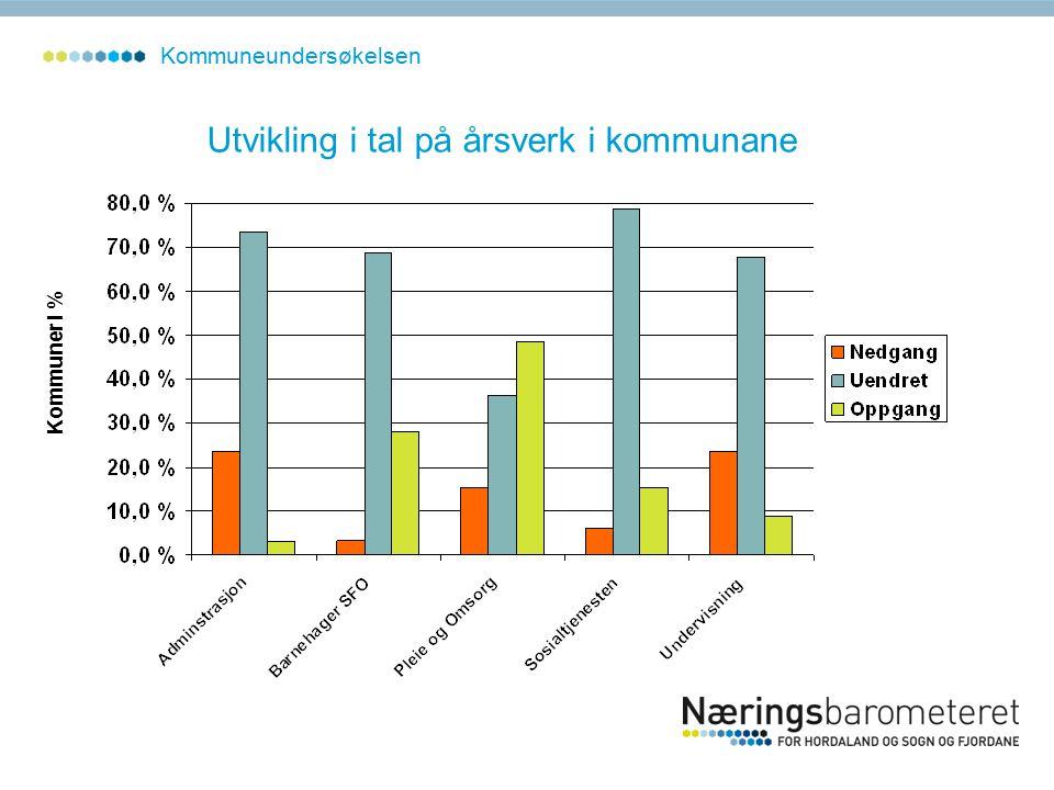 Utvikling i tal på årsverk i kommunane Kommuneundersøkelsen Kommuner i %