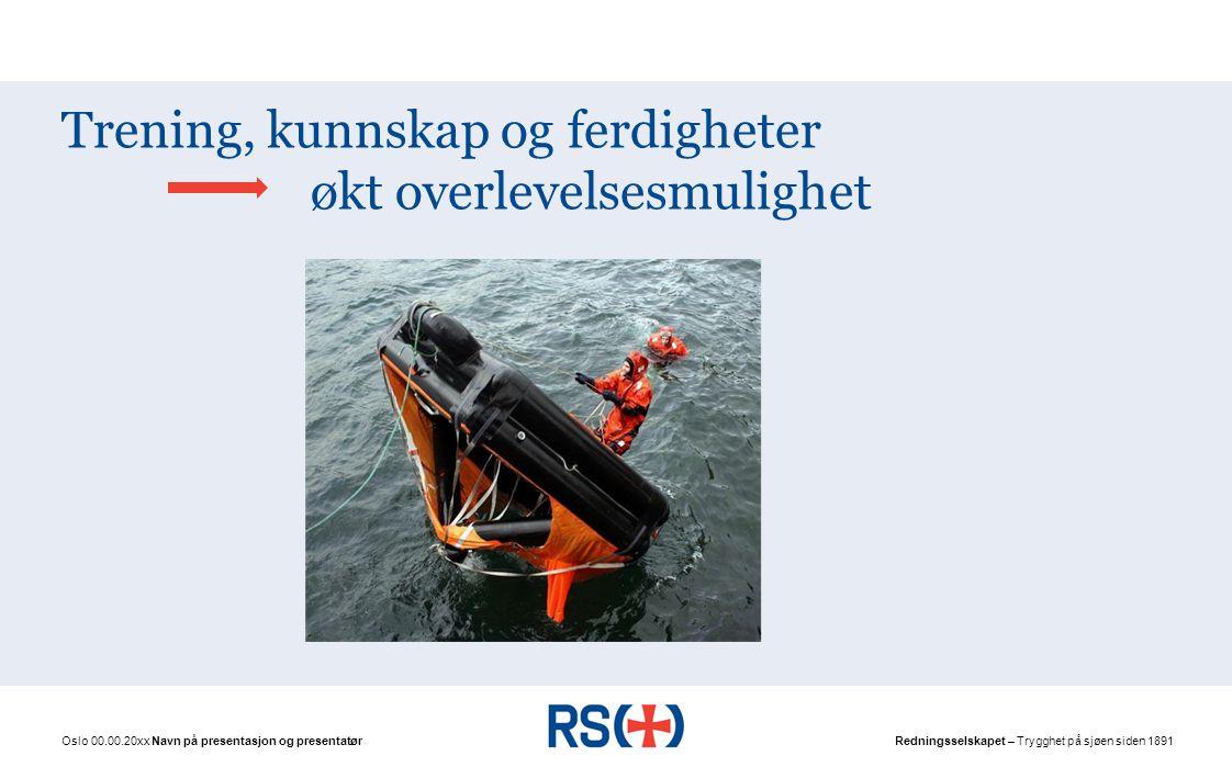 Redningsselskapet – Trygghet på sjøen siden 1891 Trening, kunnskap og ferdigheter økt overlevelsesmulighet Oslo 00.00.20xx Navn på presentasjon og presentatør