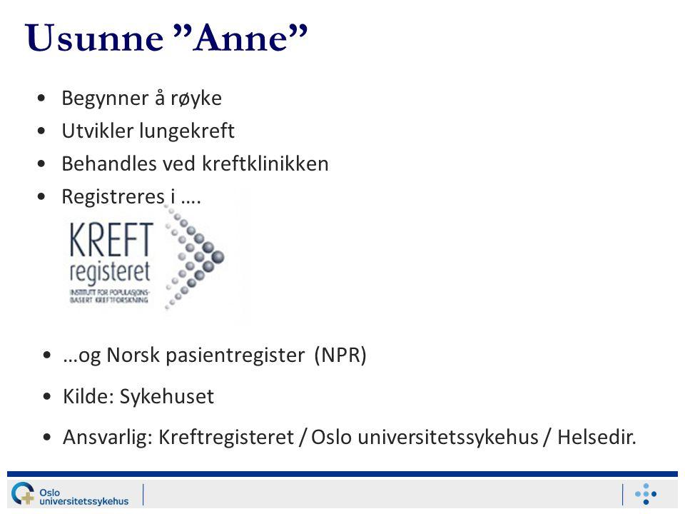 """Begynner å røyke Utvikler lungekreft Behandles ved kreftklinikken Registreres i …. Usunne """"Anne"""" …og Norsk pasientregister (NPR) Kilde: Sykehuset Ansv"""