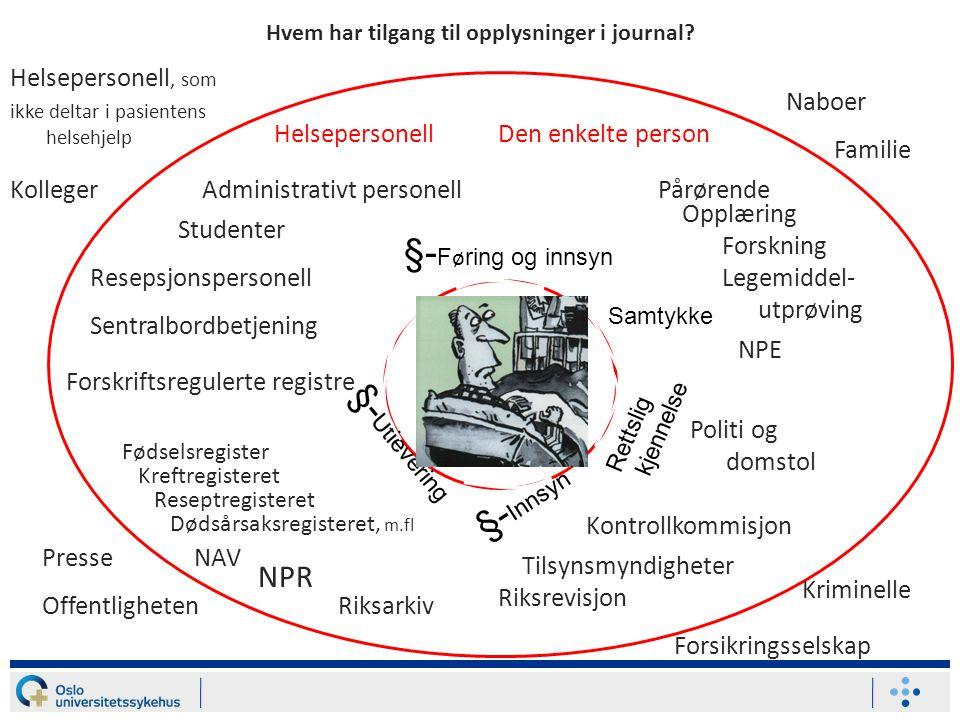Hvem har tilgang til opplysninger i journal? Den enkelte person Helsepersonell §- F ø ring og innsyn §- Utlevering Administrativt personell Resepsjons