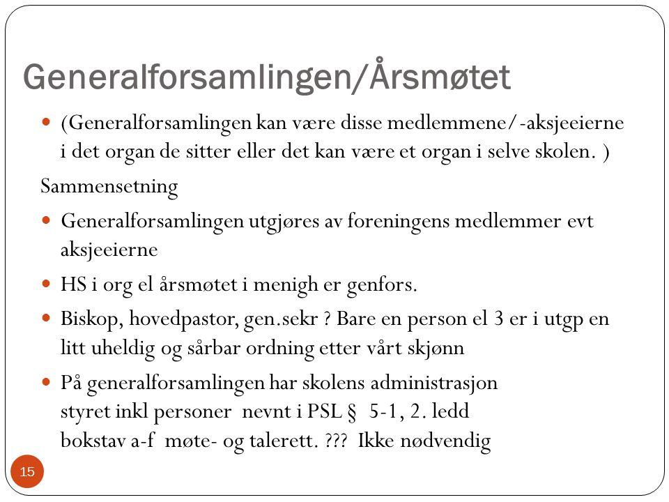 Generalforsamlingen/Årsmøtet 15 (Generalforsamlingen kan være disse medlemmene/-aksjeeierne i det organ de sitter eller det kan være et organ i selve skolen.