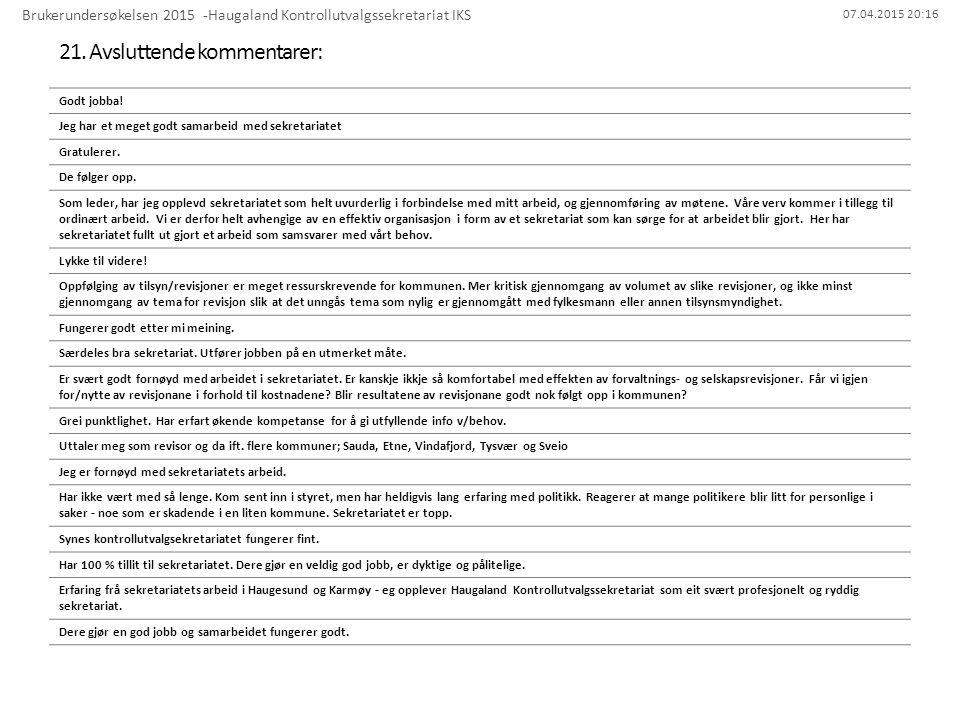 07.04.2015 20:16 21. Avsluttende kommentarer: Brukerundersøkelsen 2015 -Haugaland Kontrollutvalgssekretariat IKS Godt jobba! Jeg har et meget godt sam