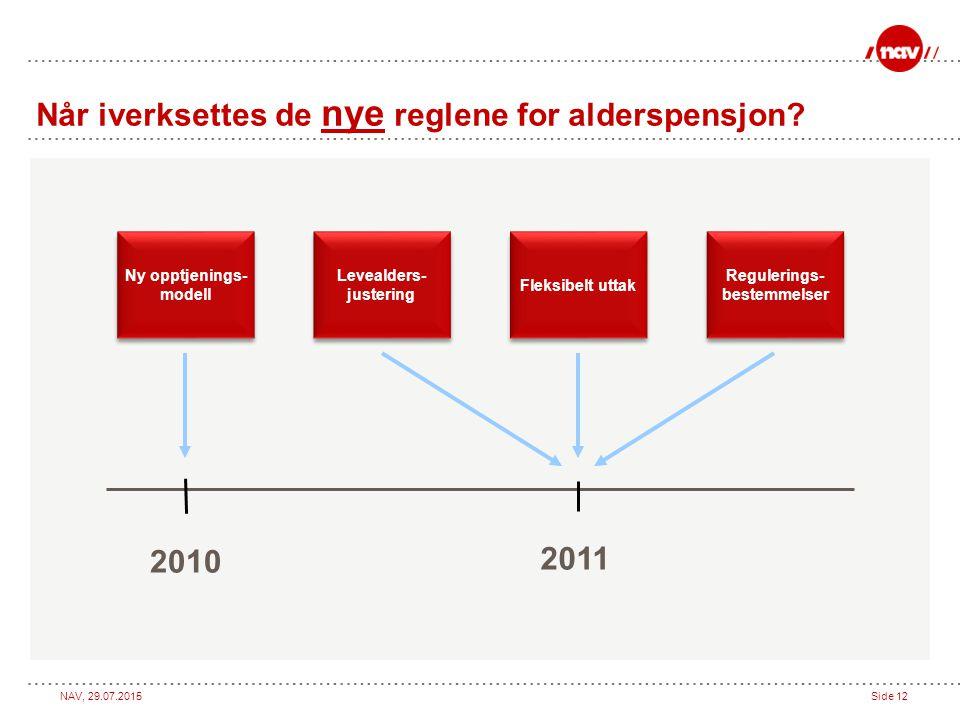 NAV, 29.07.2015Side 12 Når iverksettes de nye reglene for alderspensjon? 2011 2010 Ny opptjenings- modell Ny opptjenings- modell Levealders- justering