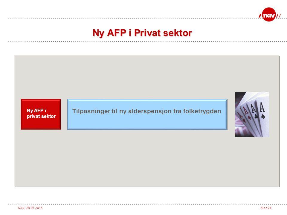 NAV, 29.07.2015Side 24 Tilpasninger til ny alderspensjon fra folketrygden Ny AFP i privat sektor Ny AFP i Privat sektor