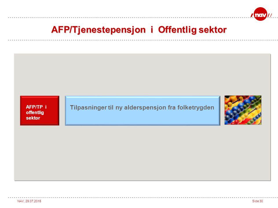 NAV, 29.07.2015Side 30 Tilpasninger til ny alderspensjon fra folketrygden AFP/TP i offentlig sektor AFP/Tjenestepensjon i Offentlig sektor