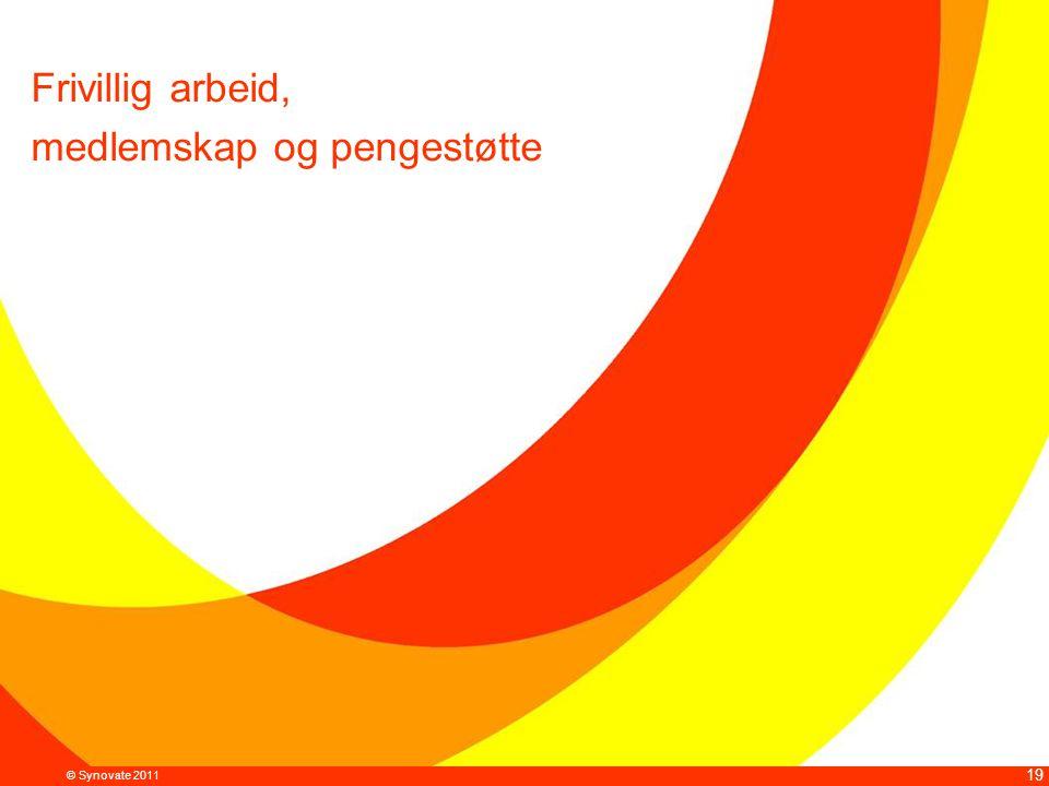 © Synovate 2011 19 Frivillig arbeid, medlemskap og pengestøtte