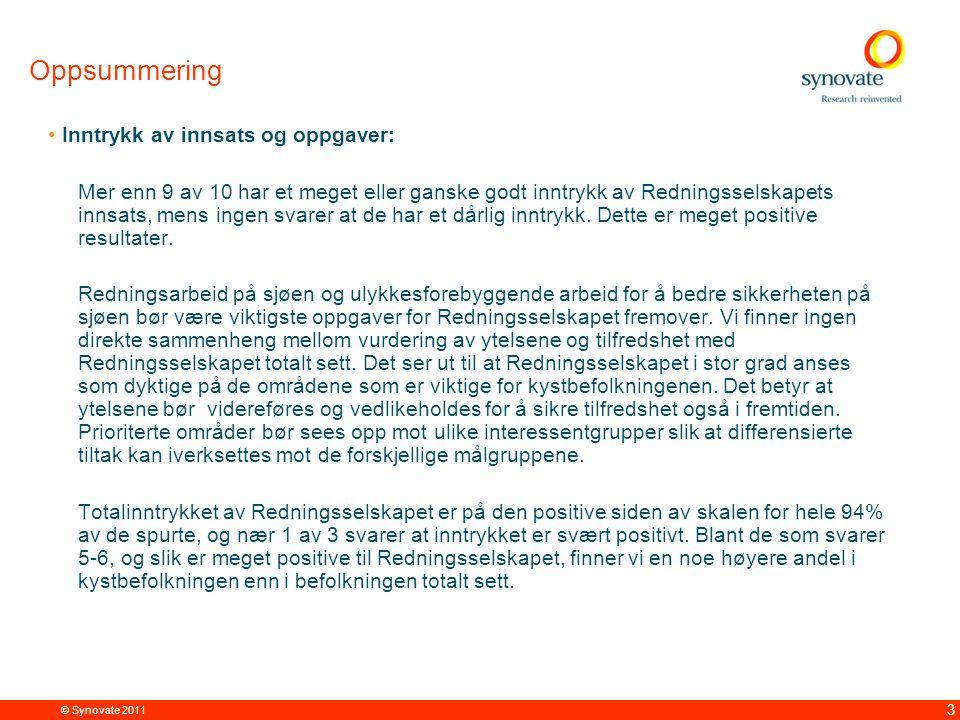 © Synovate 2011 3 Oppsummering Inntrykk av innsats og oppgaver: Mer enn 9 av 10 har et meget eller ganske godt inntrykk av Redningsselskapets innsats, mens ingen svarer at de har et dårlig inntrykk.