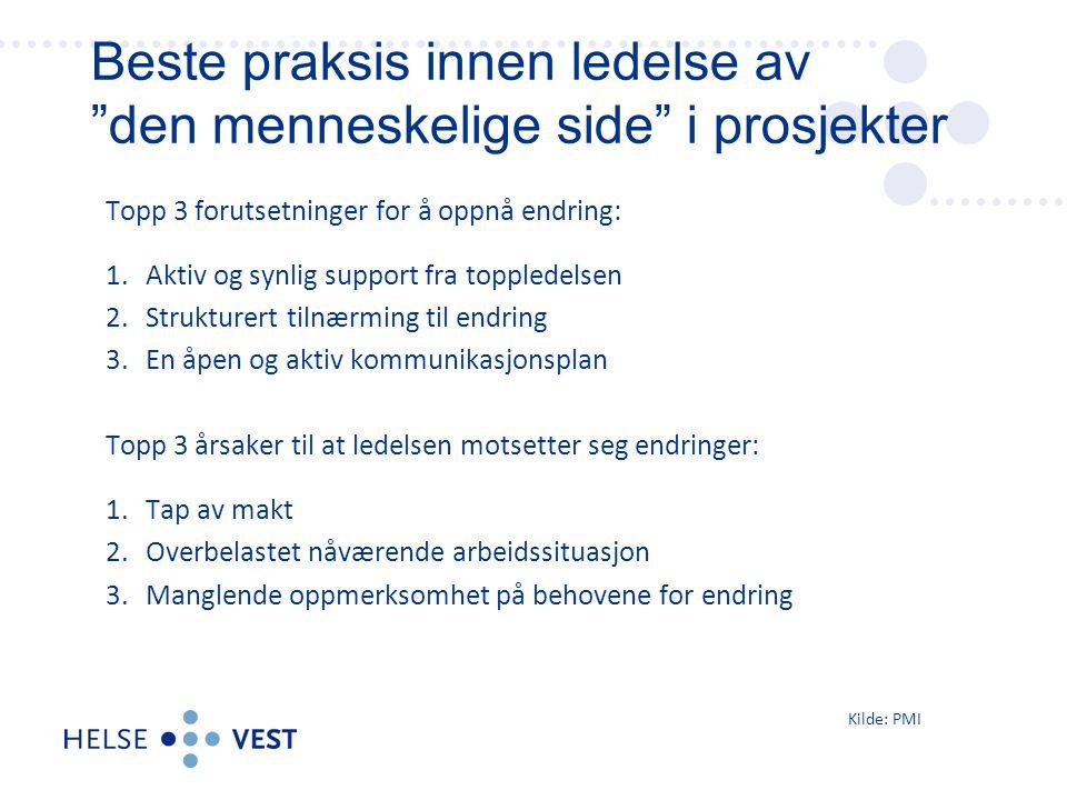 """Beste praksis innen ledelse av """"den menneskelige side"""" i prosjekter Kilde: PMI Topp 3 forutsetninger for å oppnå endring: 1.Aktiv og synlig support fr"""