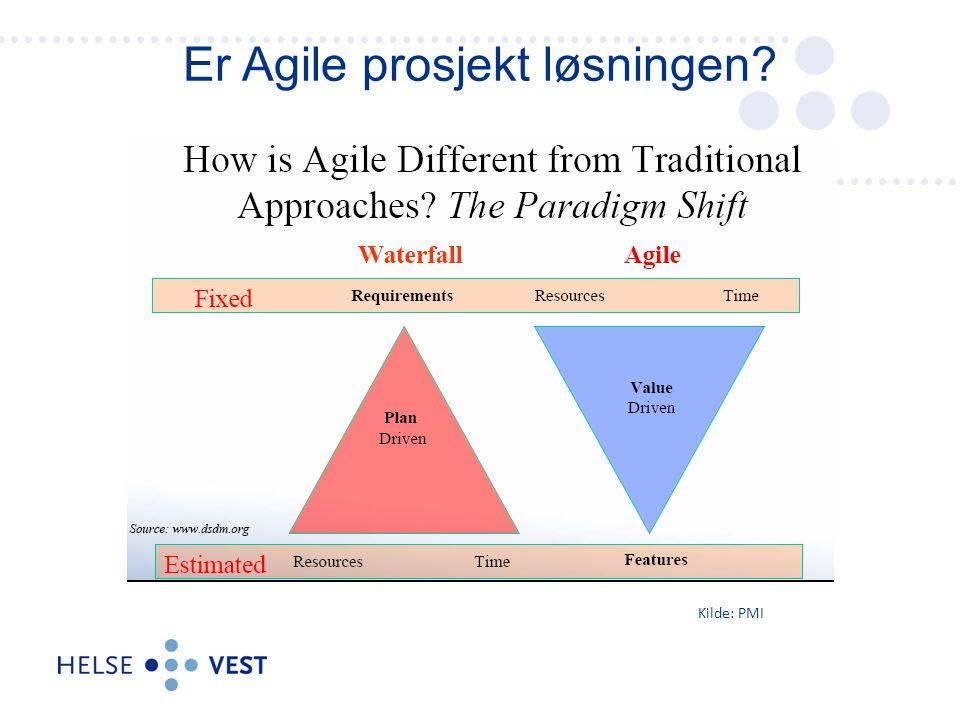 Er Agile prosjekt løsningen? Kilde: PMI