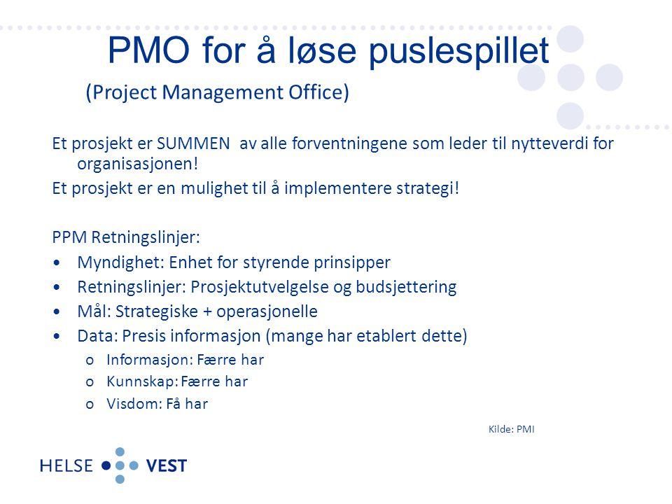 (Project Management Office) Et prosjekt er SUMMEN av alle forventningene som leder til nytteverdi for organisasjonen! Et prosjekt er en mulighet til å