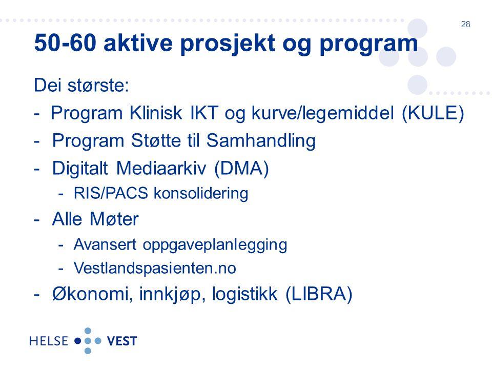 Dei største: - Program Klinisk IKT og kurve/legemiddel (KULE) -Program Støtte til Samhandling -Digitalt Mediaarkiv (DMA) -RIS/PACS konsolidering -Alle