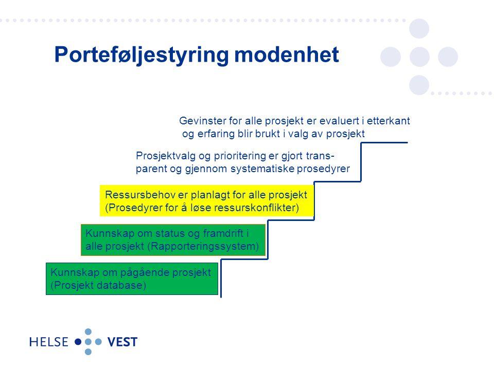 Kunnskap om pågående prosjekt (Prosjekt database) Kunnskap om status og framdrift i alle prosjekt (Rapporteringssystem) Ressursbehov er planlagt for a